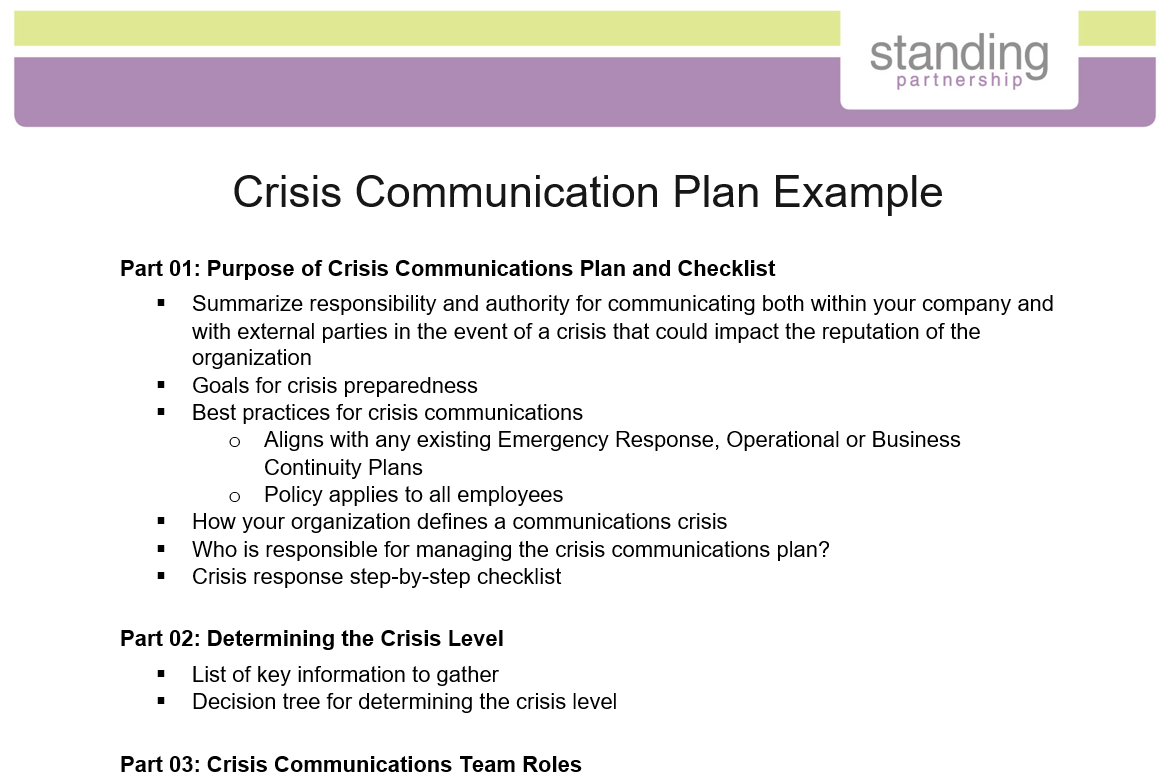 example of standing plans Operational plans can be a single‐use plan or an ongoing plan single‐use plans apply to activities that do not recur or repeat a one‐time occurrence, such as a special sales program, is a single‐use plan because it deals with the who, what, where, how, and how much of an activity.